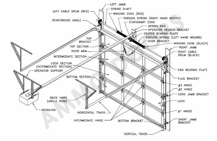 garage door parts glossary